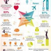 Infografik: Warum Fremdsprachen lernen?