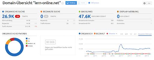suchmaschinenoptimierung-service-domain-analyse-keywords