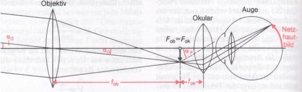 linsen geometrische optik optik physik lern. Black Bedroom Furniture Sets. Home Design Ideas